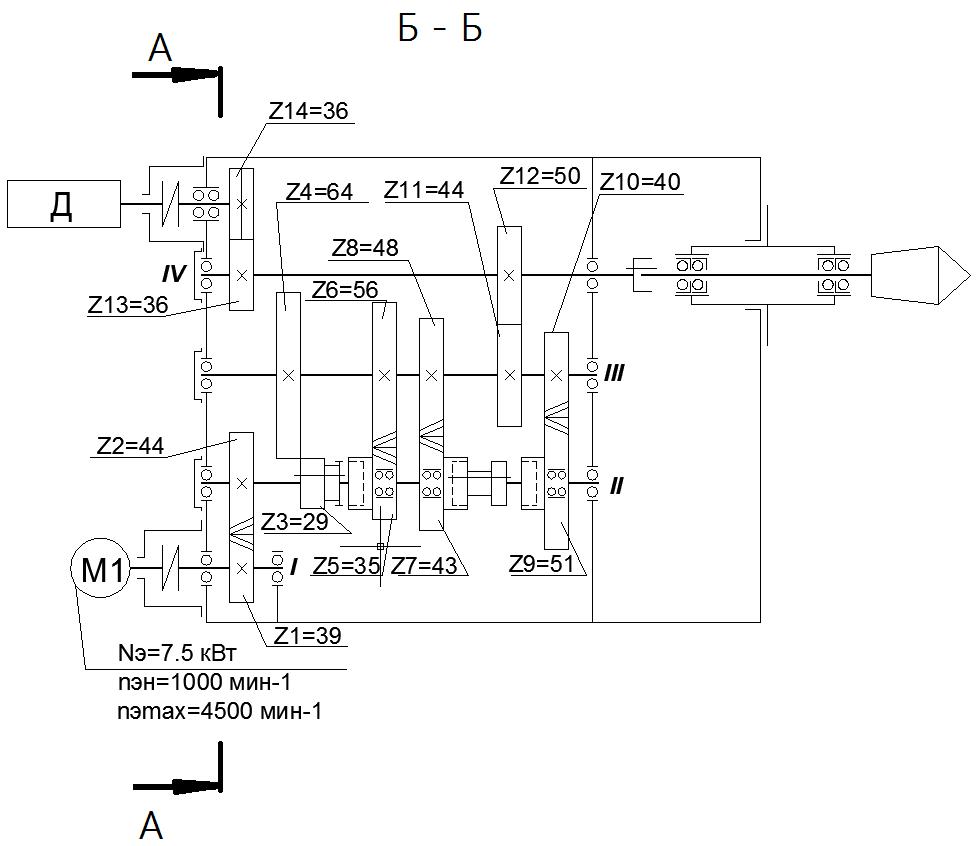 передний привод кинематическая схема