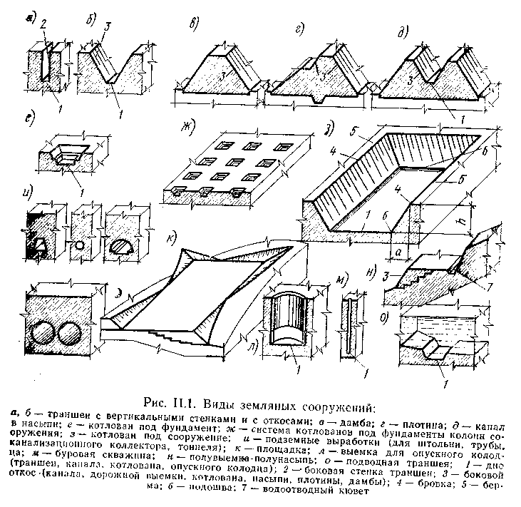 Технология строительства стальной водонапорной башни согласно енир