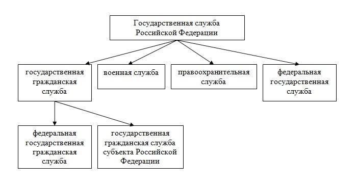 Постановление Пленума Верховного Суда РФ от