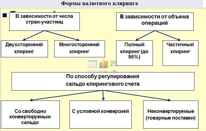 Урок 16: Общая схема получения потребительского кредита