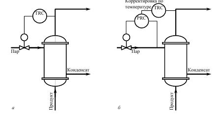 Система регулирования температуры в теплообменнике Кожухотрубный испаритель ONDA HPE 159 Бузулук