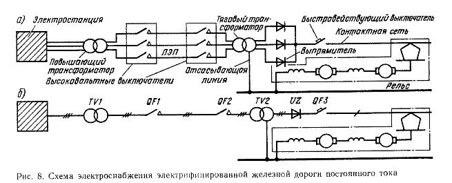 Электрических схемах показанных рисунке фото 701