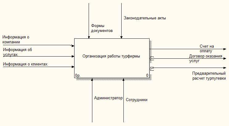 семинар гугл адвордс краснодар