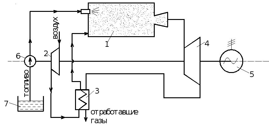 Регенерация в теплообменниках теплообменник тор 40