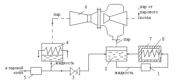 Пароэжекторные теплообменники пластинчатые теплообменники изготовление