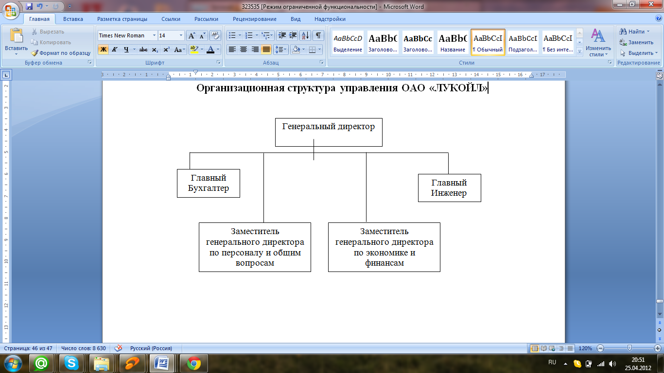 Глава Анализ работы оао лукойл  Организационная структура управления ОАО ЛУКОЙЛ