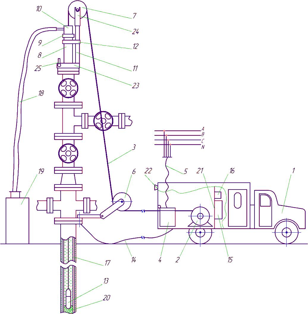 Схема обвязки устья скважины при освоении