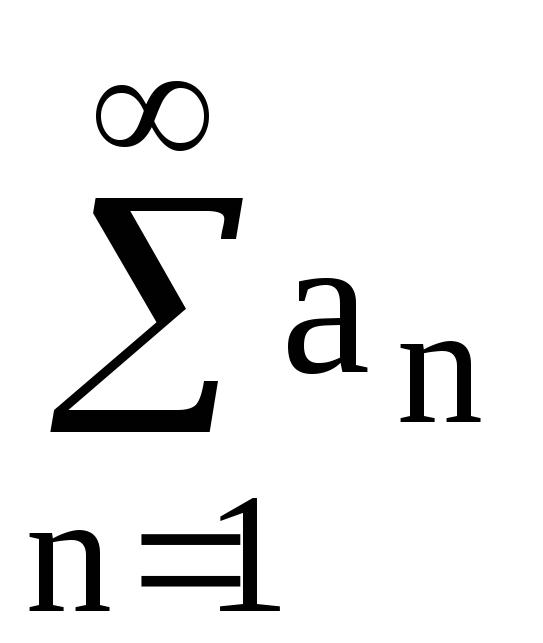 Числовые ряды Сходимость и сумма рядов Необходимый признак  Определение Выражение вида