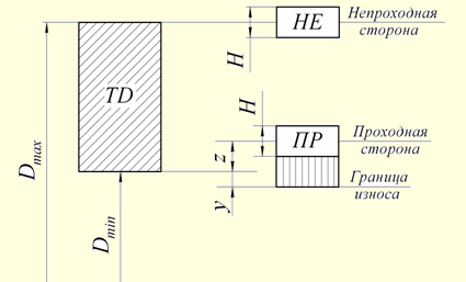 Асинхронный двигатель: принцип работы, схема подключения к трёхфазной