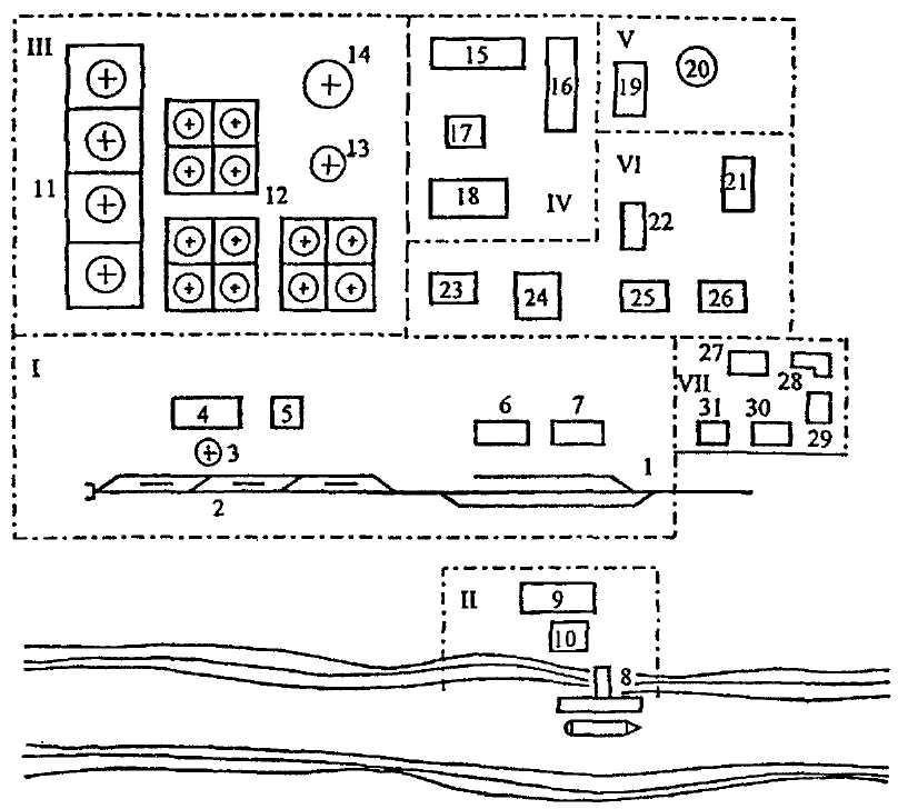 Отчет по производственной практике Схема разбивки территории нефтебазы на зоны