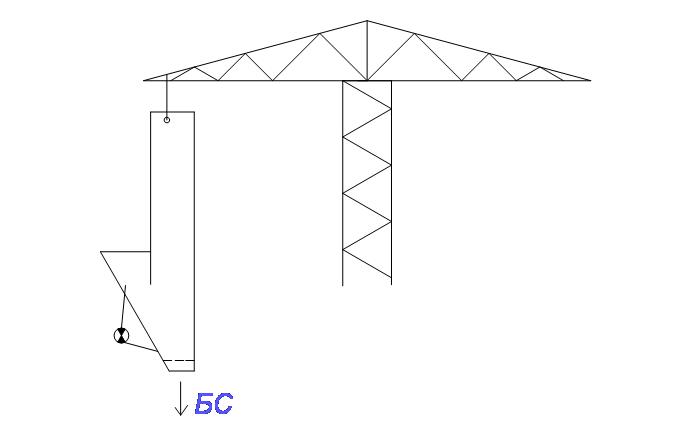 Подача и распределение бетонной смеси цементный раствор кг