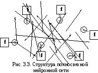 lektsii-neyronnaya-set-vorda