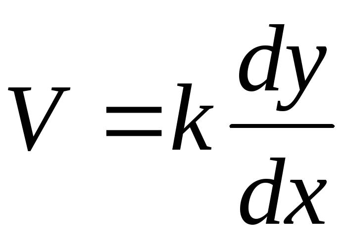 Формула дюпюи