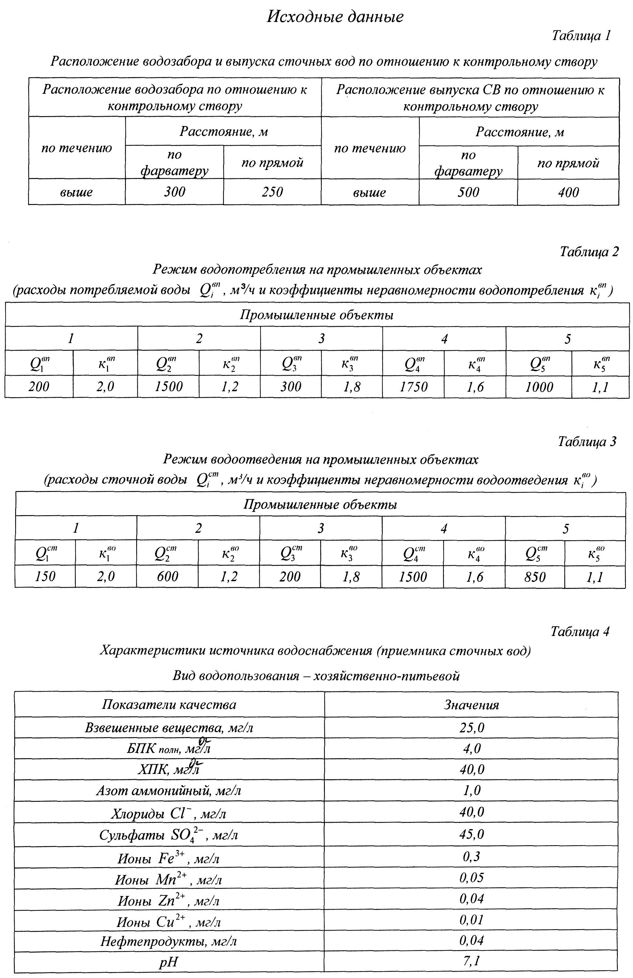 Методические указания и пример выполнения курсового проекта Методические указания и пример выполнения курсового проекта