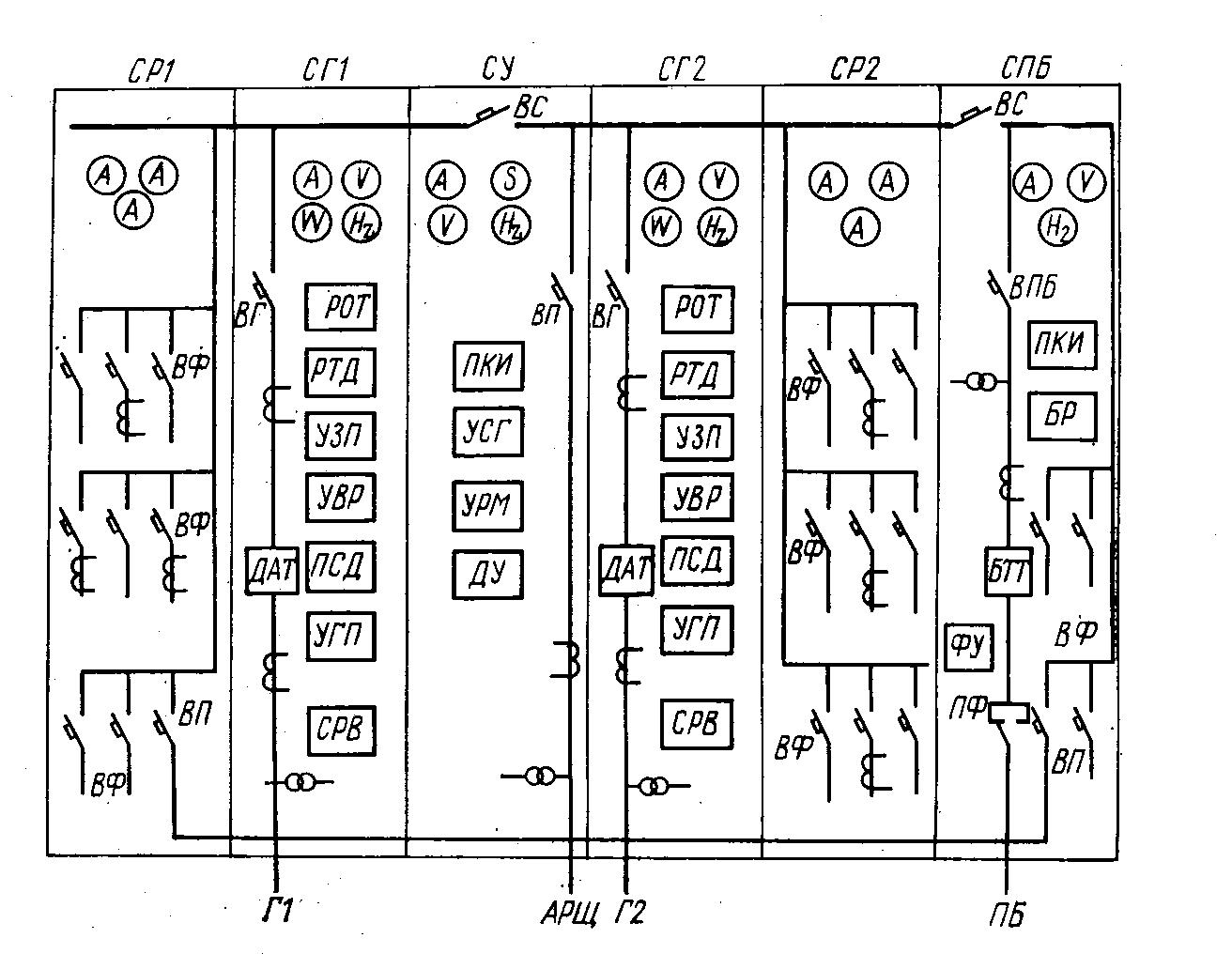 Схема одной секции грщ