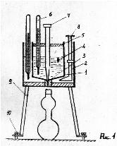 img yA6IGT - Условная вязкость единицы измерения