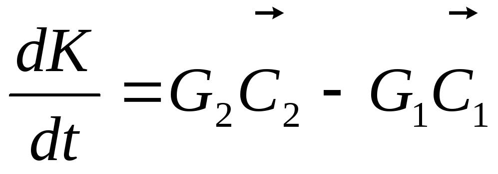 Силовое воздействие потока пара на рабочие лопатки Следовательно пар втекает в контрольный объем через сечение а1в1 и вытекает из него через сечение а2в2 Таким образом