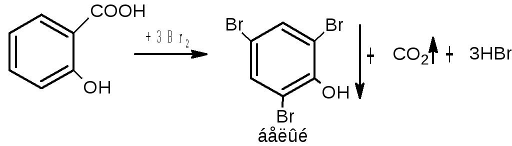 Декарбоксилирование салициловой кислоты