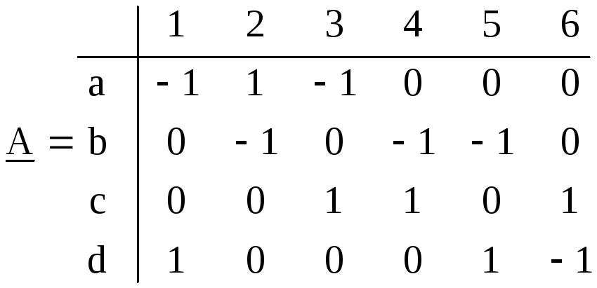 первый закон кирхгофа определение схема правило