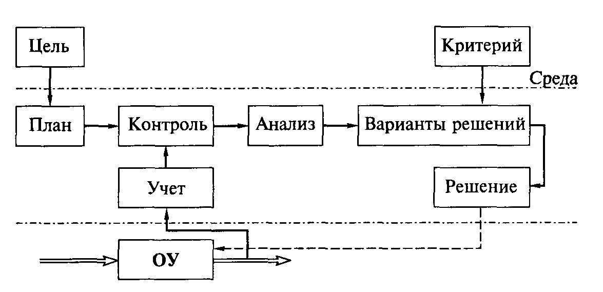 Схема аксенов скачать