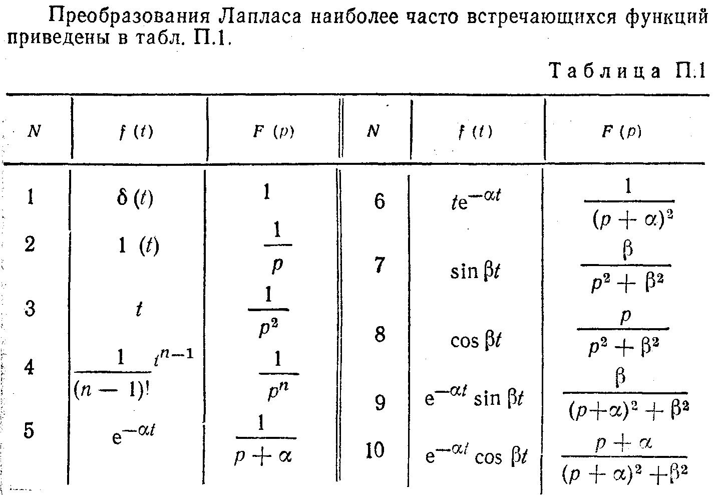 Калькулятор изображения по оригиналу