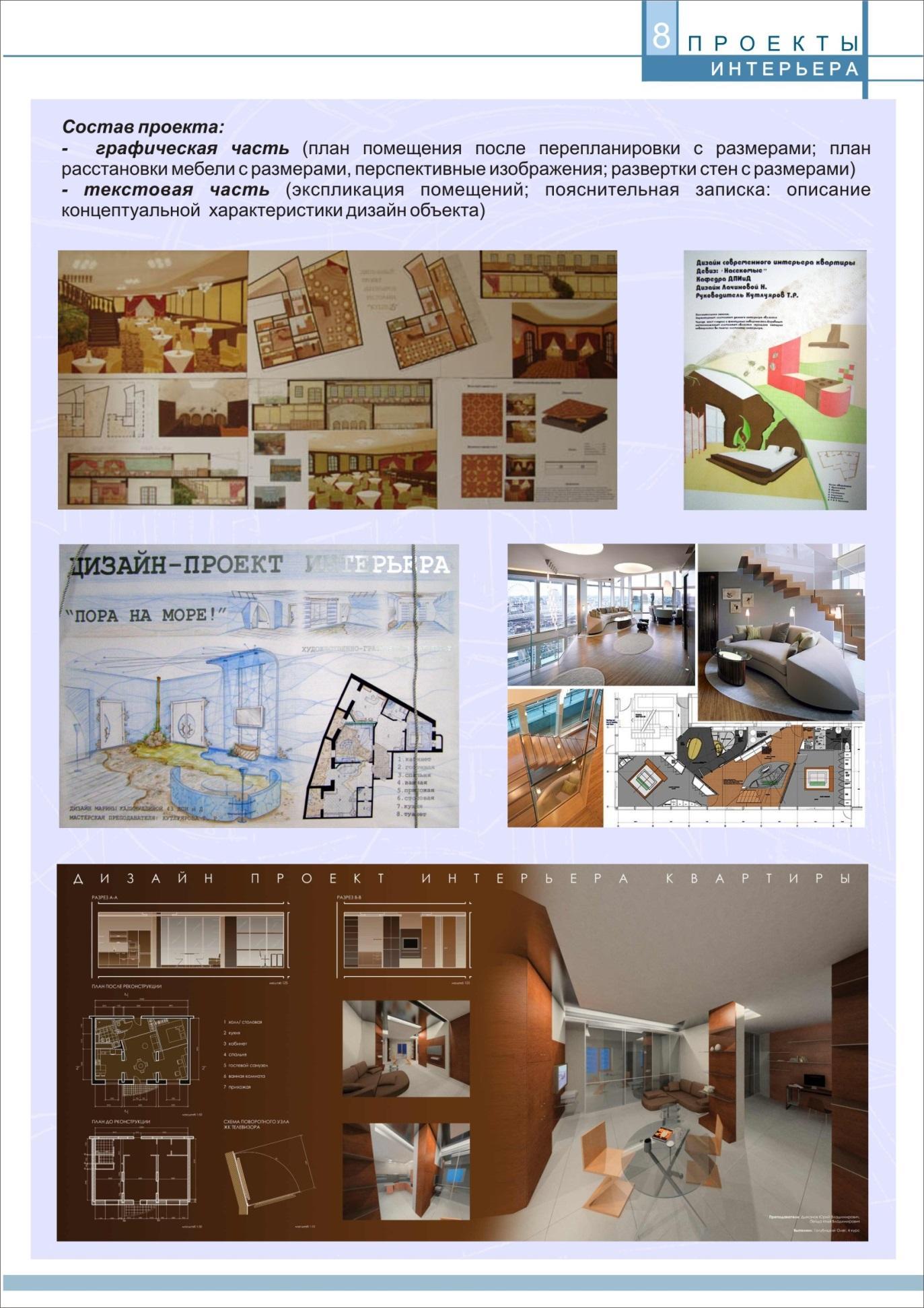 Резиденция в Мюнхене, история, описание, фото, часы работы, стоимость