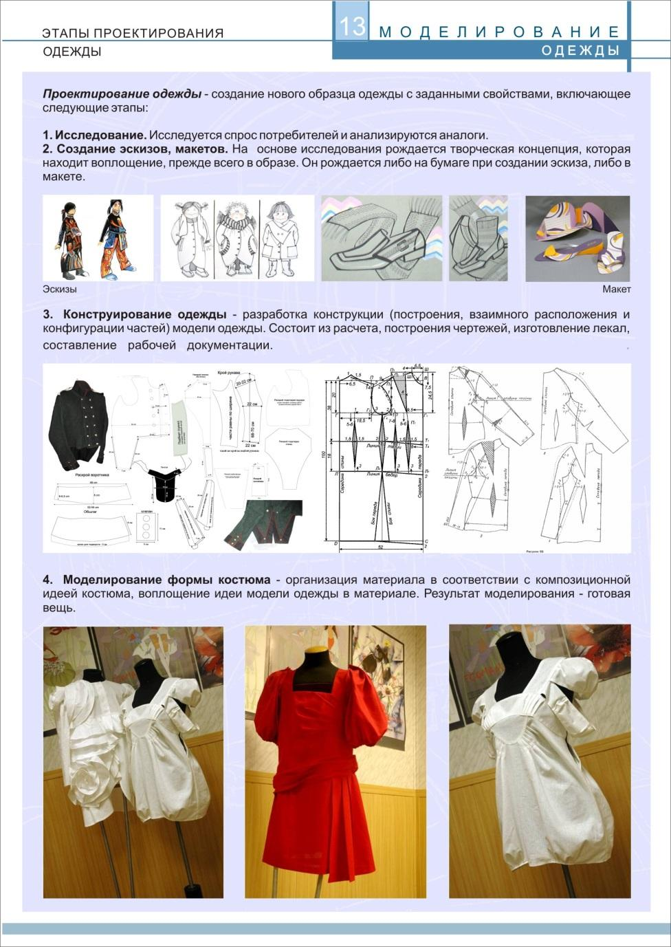 Проектное моделирование одежды