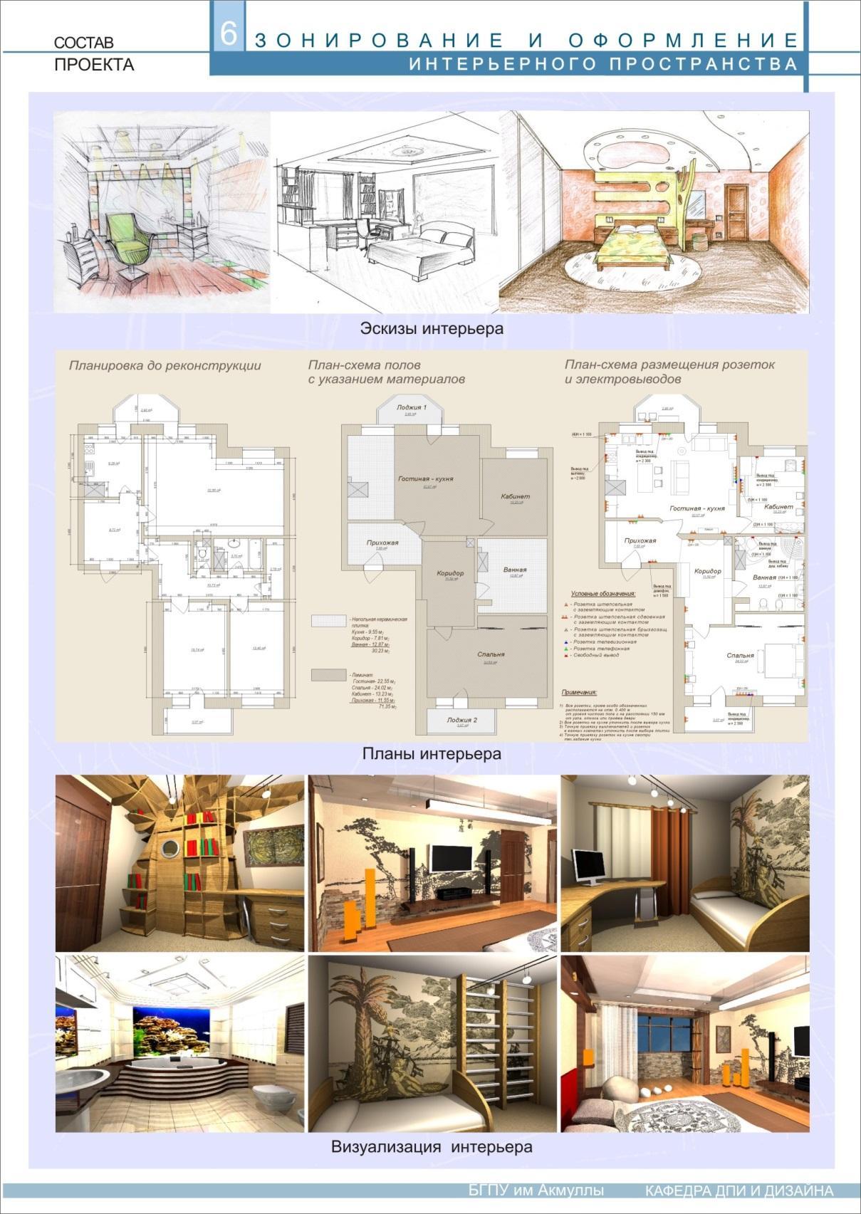 Мебельные проекты схемы