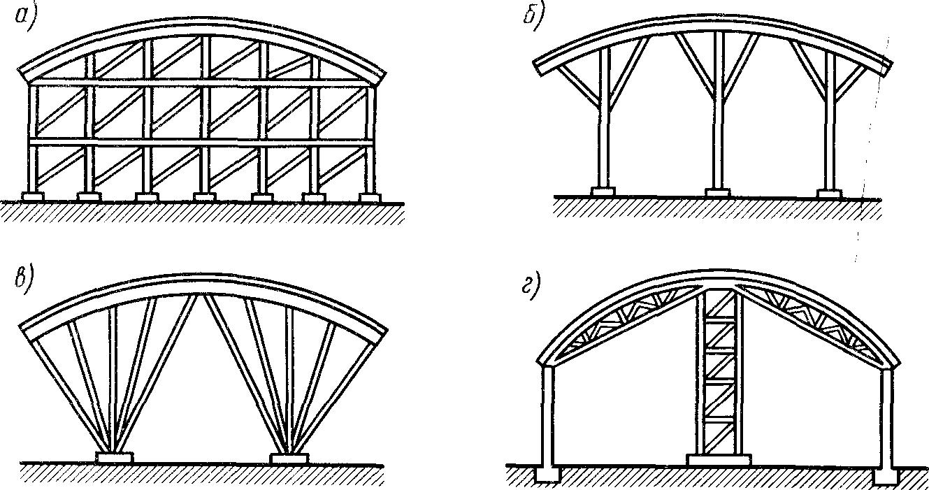 На рисунке изображены деревянные кружала