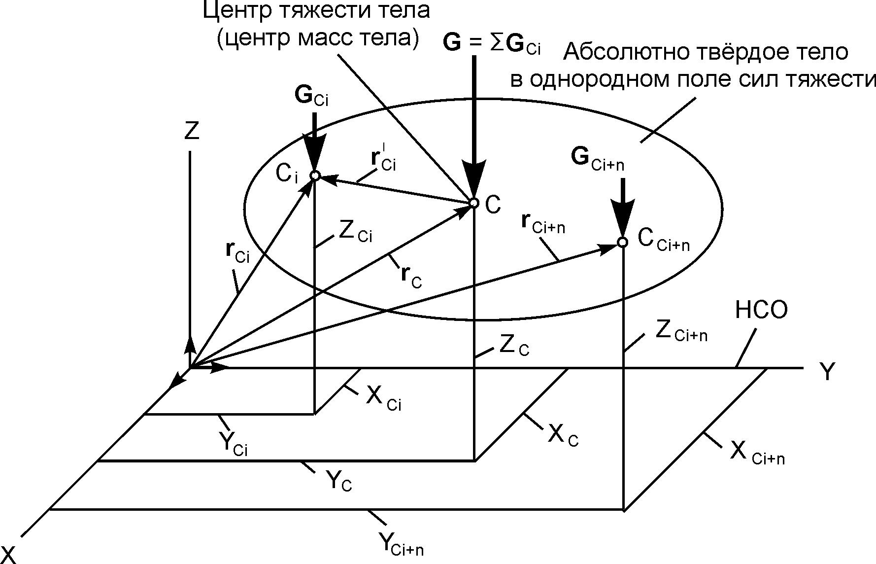 Определение положения центра тяжести тела решение задач карточки решения задач 3 класс