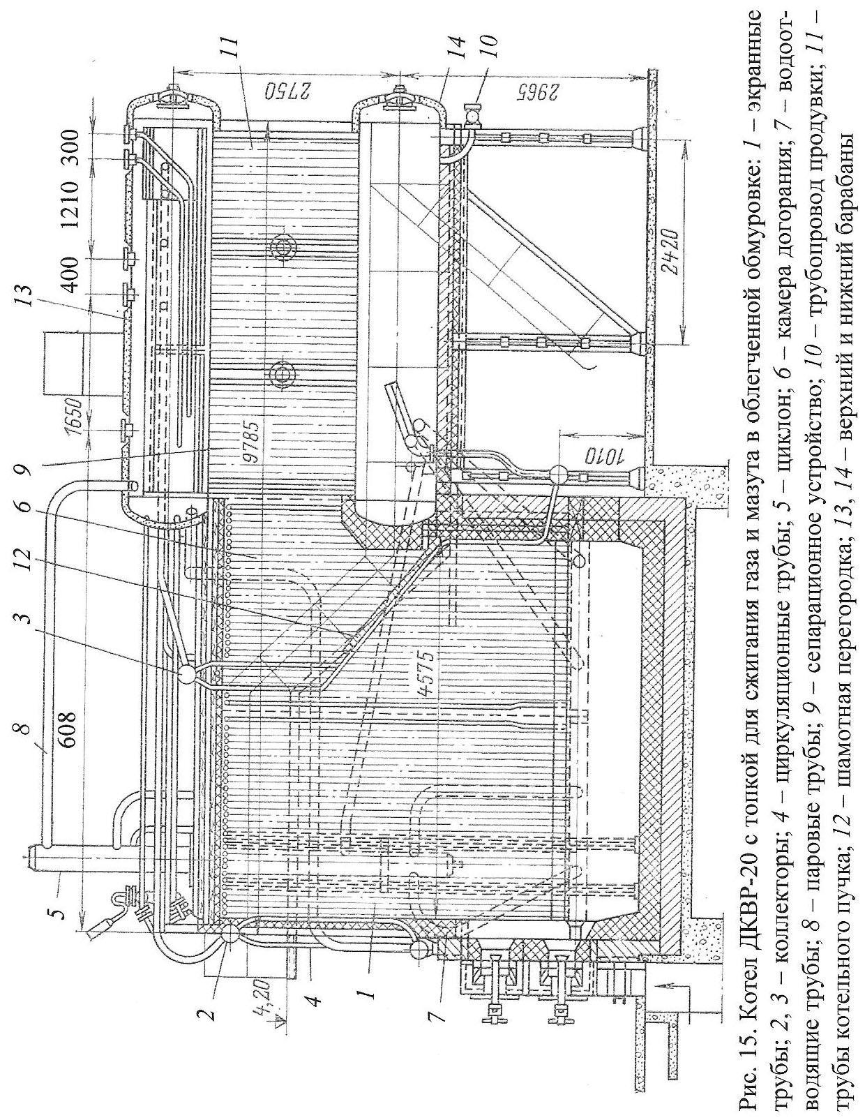 паровые котлы дквр, устройство, схема циркуляции воды
