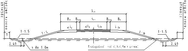 Реферат элементы поперечного профиля дороги 7073