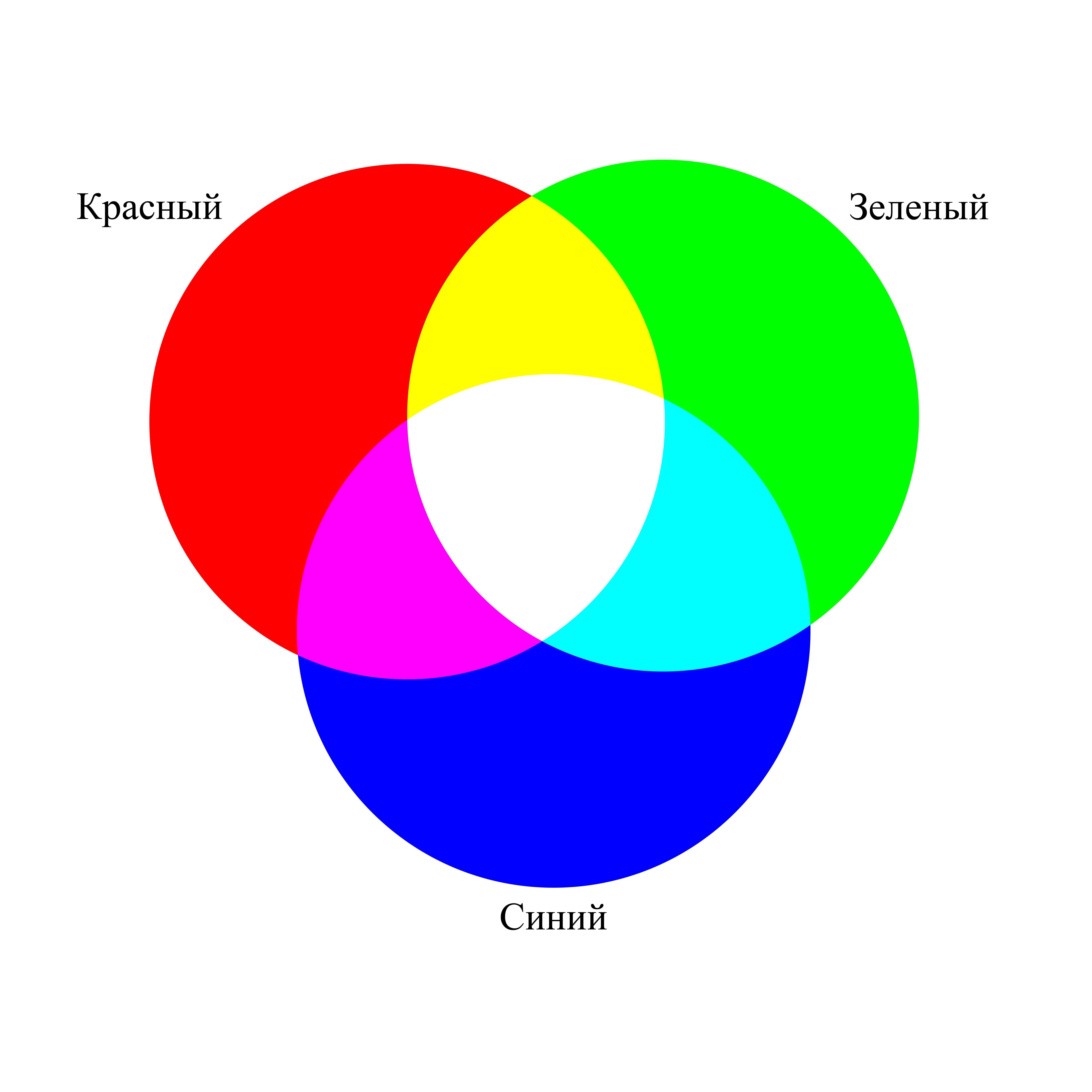 Рисунок из трех цветов синий красный желтый