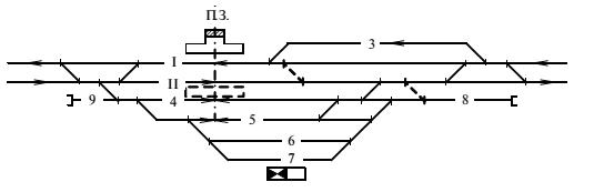 Двухпутные линии схема