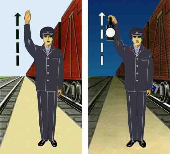Ручные сигналы помошника и звуковые сигнала машиниста 144