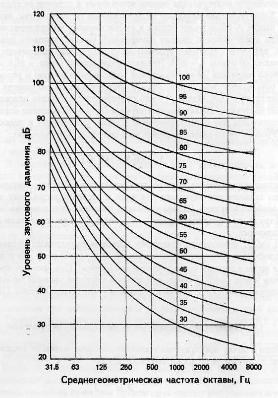 Определение суммарного шума при работе нескольких источников онлайн работа в форекс беларусь