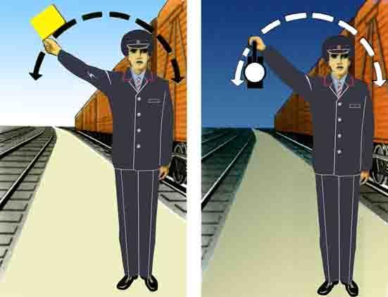 Ручные сигналы помошника и звуковые сигнала машиниста 99