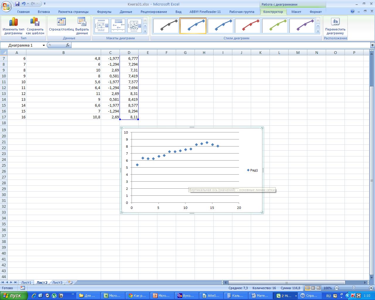 Как в диаграмме подпись данных сделать сбоку