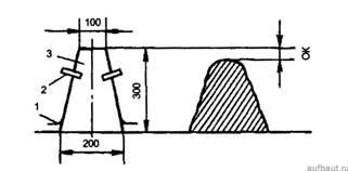 Свойство бетонной смеси кратко пигменты купить для бетонов