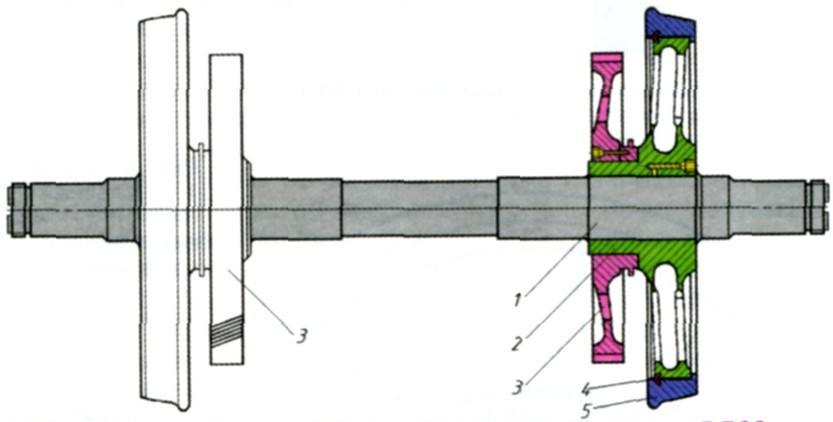 Реферат на тему колесная пара электровоза 592
