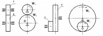 Формула передаточного числа зубчатой передачи