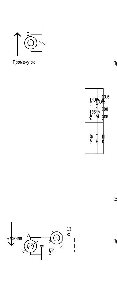 Инструкция для электромонтеров контактной сети цэ 104