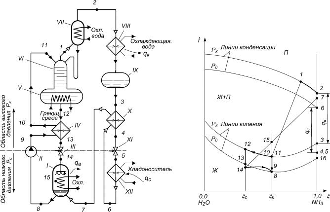 Пошаговые схема вензелей