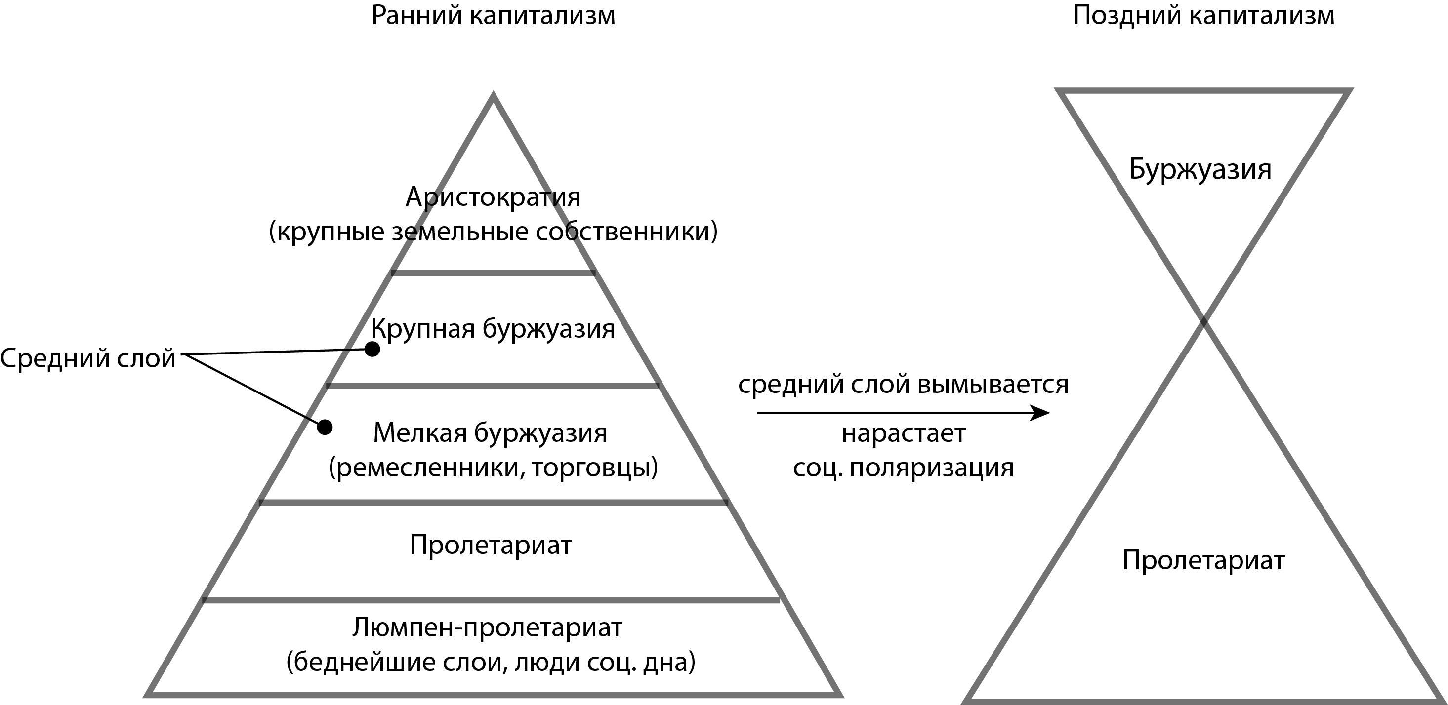 Современные концепции социальной коммуникации реферат 9421
