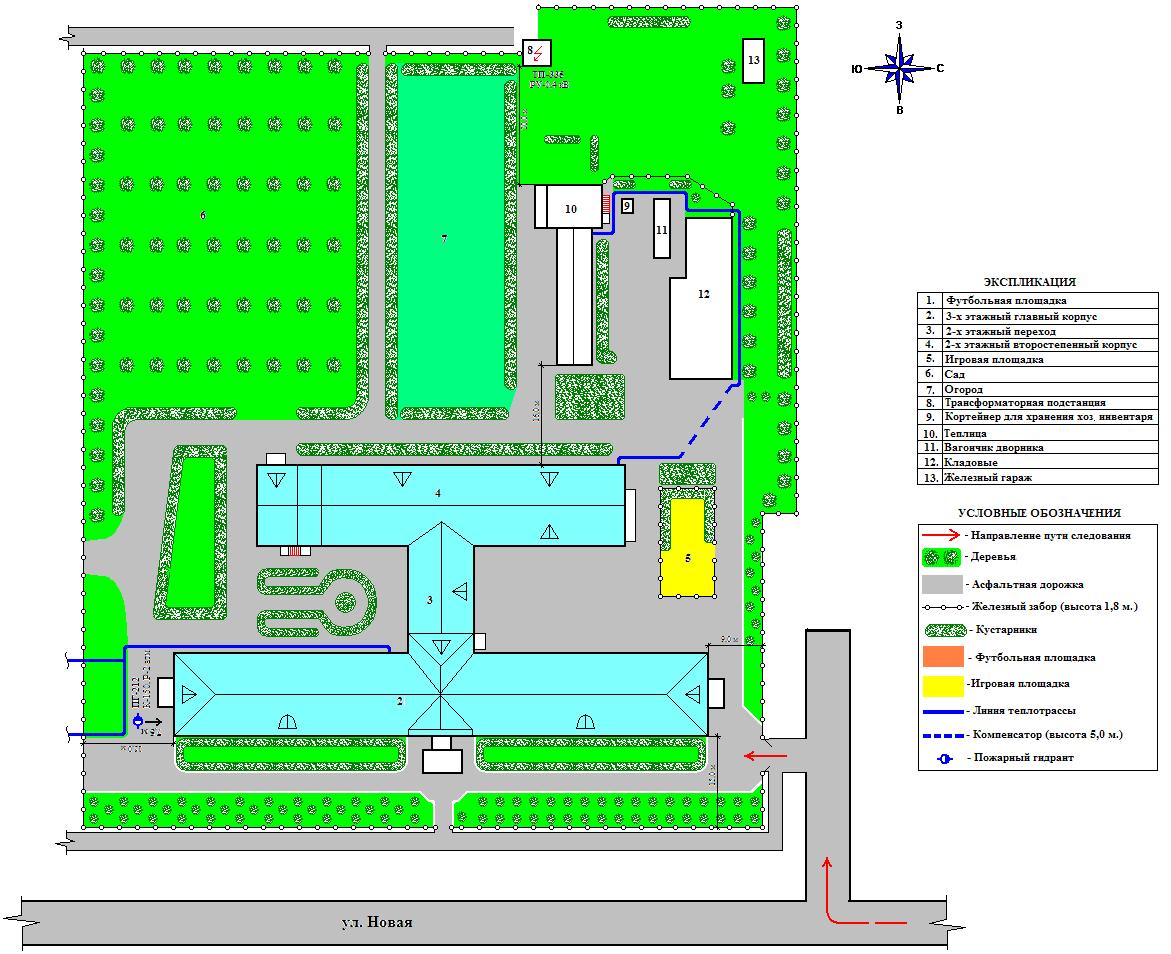 Образец план схемы по охране объекта