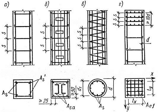 Железобетонная колонна калькулятор коттедж из жби плит