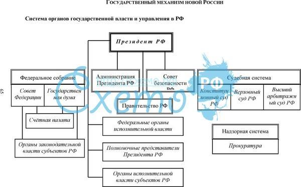 погоды специалист по взаимодействию с государственными органами церкви Преподобного