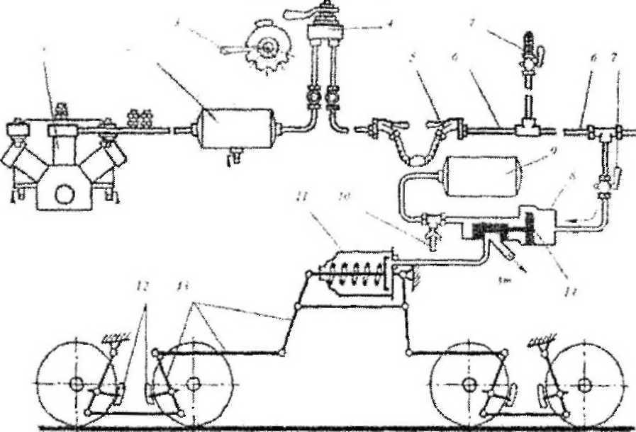 Схема тормозной магистрали поезда