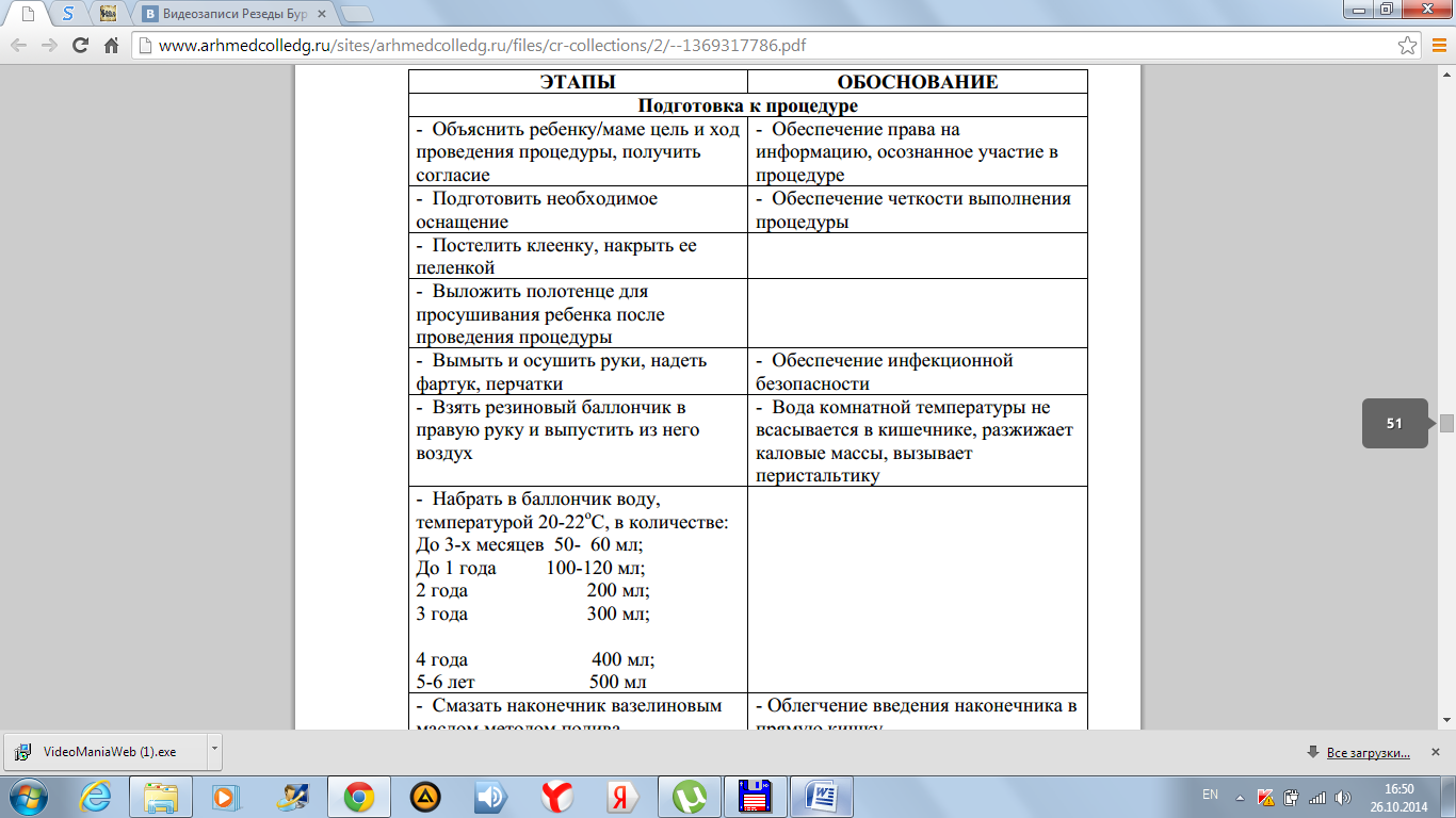 Материал для исследования на энтеробиоз