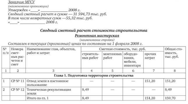 Акт приемки выполненных работ с участием депутатов